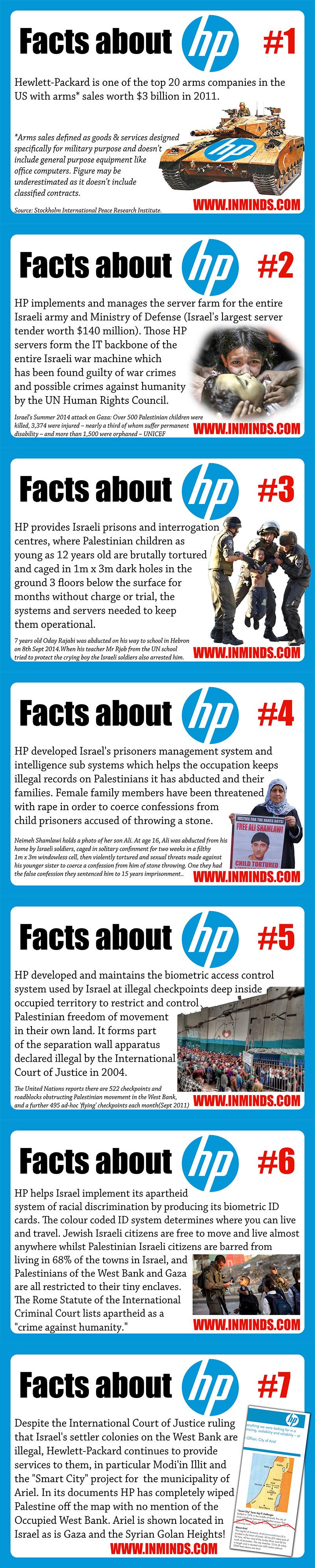 Boycott Israel News Why Boycott Hp
