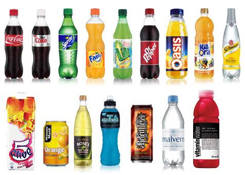Coca-Cola Facts